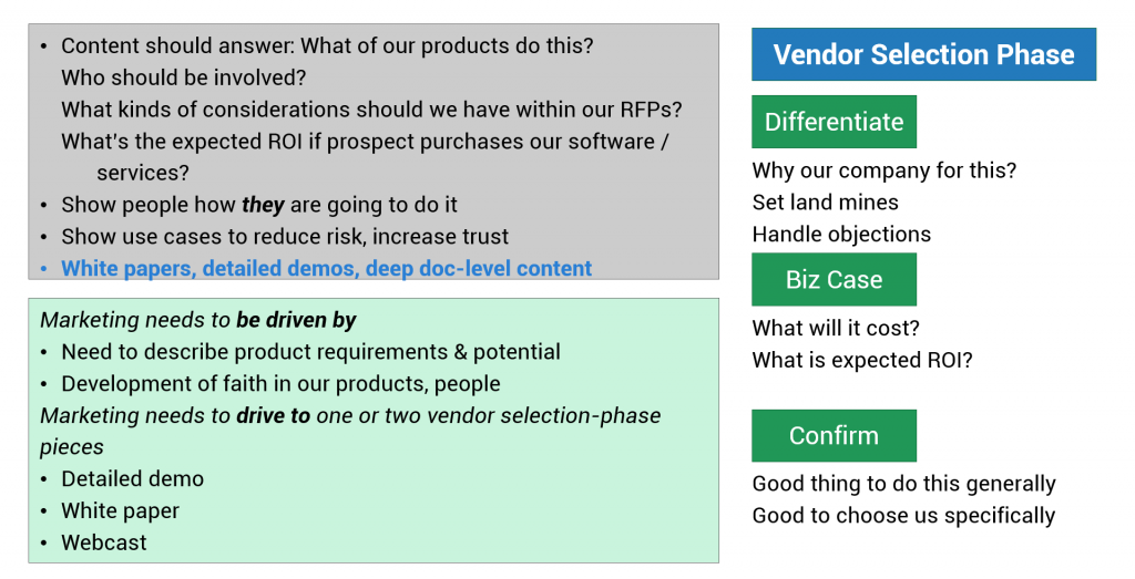 Questions, considerations, and possible marketing guidance for the Vendor Selection Phase.